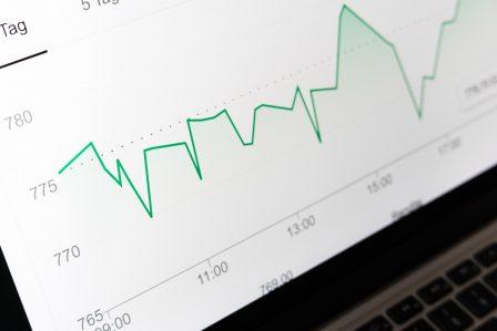 Stock performance chart